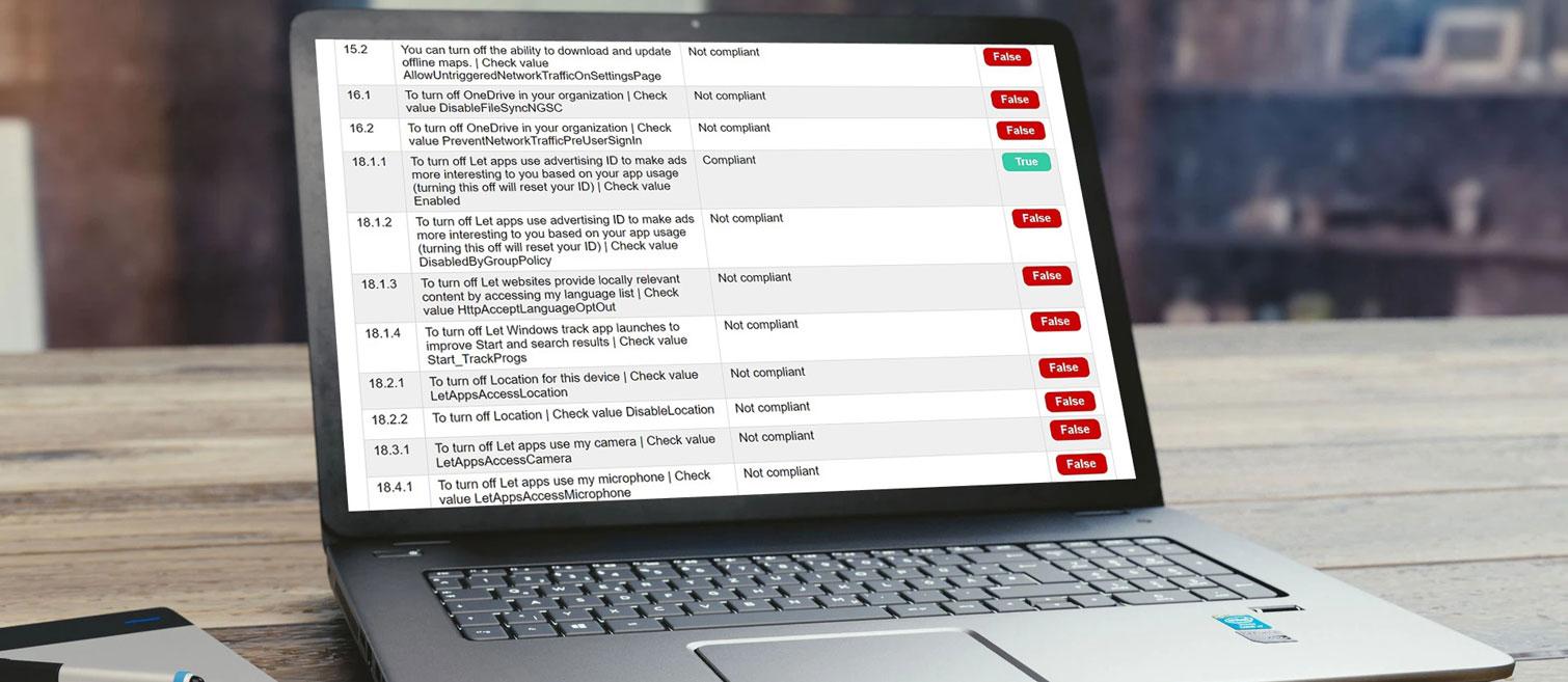 FB Pro Audit TAP Windows 10 GDPR Report - Teaser